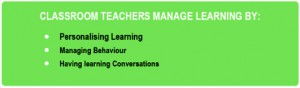 Managing Learning